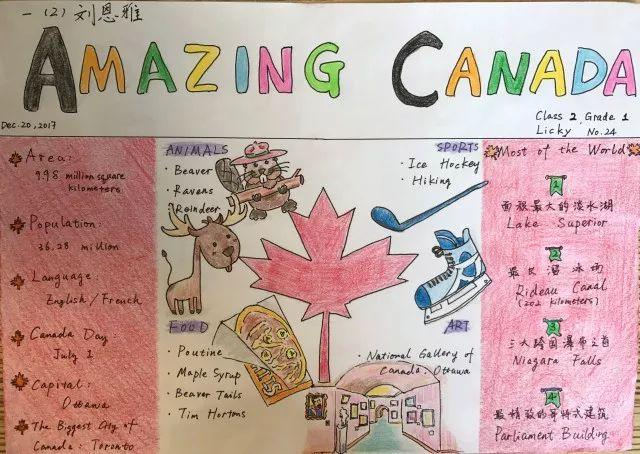 """2017年12月11日至2018年1月2日,学校一至五年级学生围绕Amazing Canada之""""魅力加拿大 一起来探究""""活动版块,有序地开展了形式多样、内容丰富的""""加拿大文化探索""""系列活动。在活动开展的过程中,各年级学生通过探究老师的指导,欣赏、了解、交流了加拿大的自然风貌、风土人情、饮食文化、著名建筑等,并完成了一份份对加拿大探索的文化小报。"""